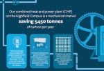 Greg Sandford - Sustainability comms